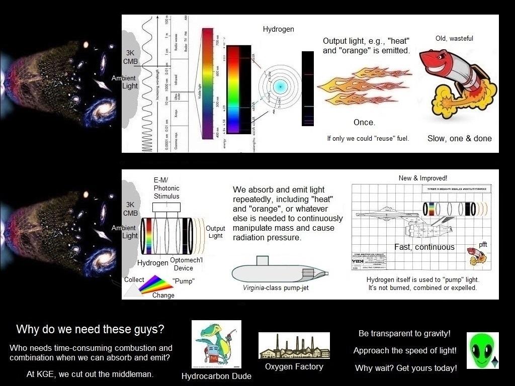 Anti Gravity Technology | Radiation Pressure Propulsion